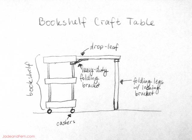 Bookshelf Craft Table Sketch || Jade and Fern